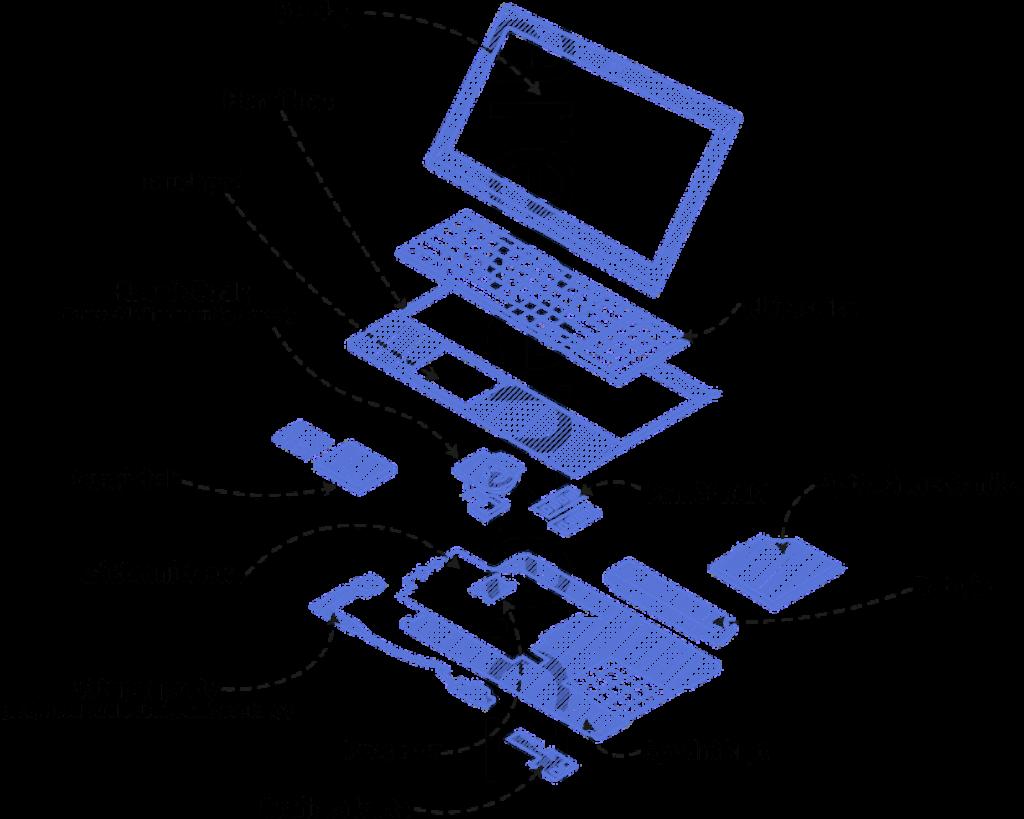 Obrázek zobrazuje schéma rozloženého noptebooku