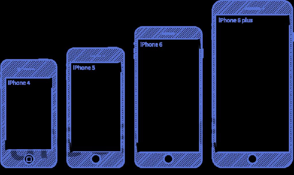Schéma úhlopříček mobilů