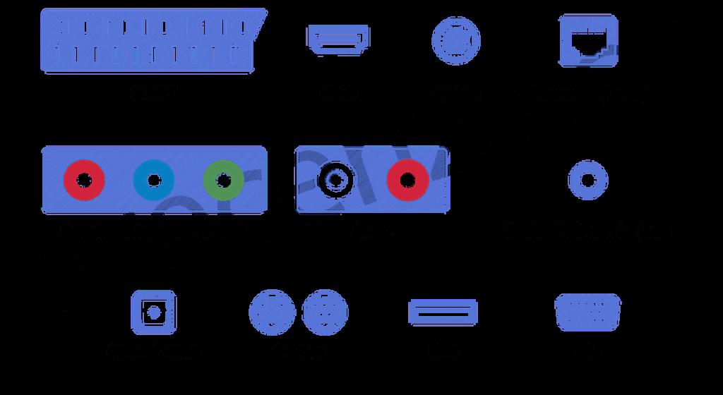Obrázek zobrazuje schéma konektorů televizí