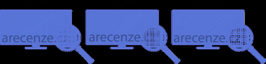 Obrázek zobrazuje schéma rozlišení televizí
