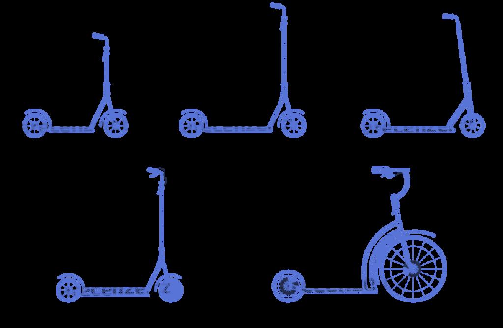 Obrázek zobrazuje schéma typů koloběžek