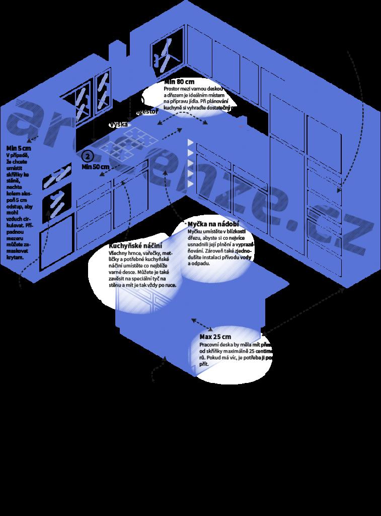 Obrázek zobrazuje schéma umístění lednice.